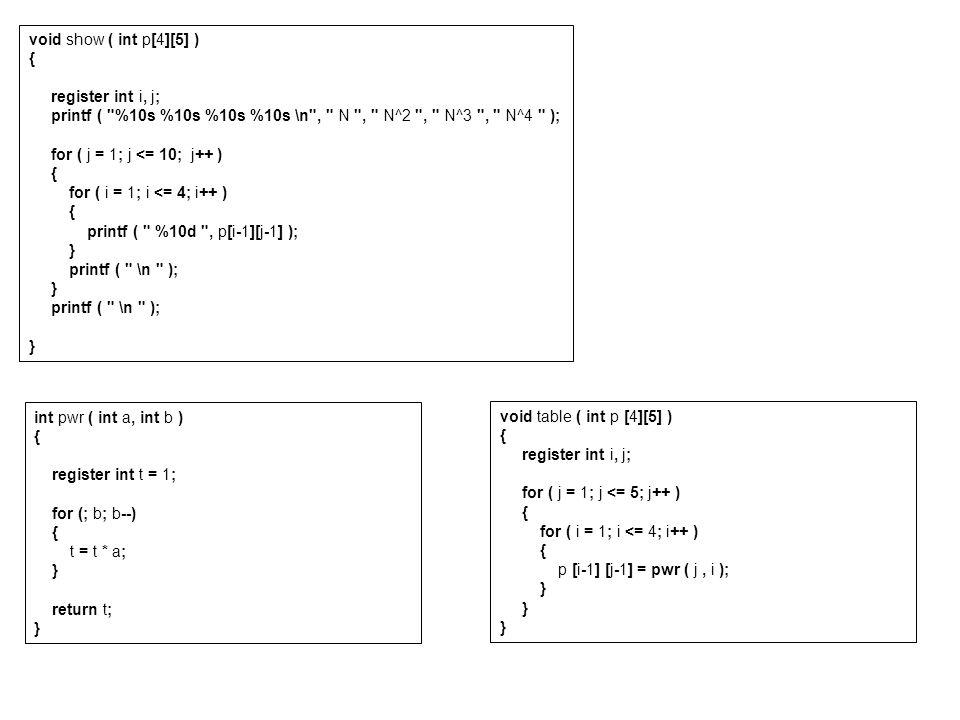 void show ( int p[4][5] ) { register int i, j; printf ( %10s %10s %10s %10s \n , N , N^2 , N^3 , N^4 );